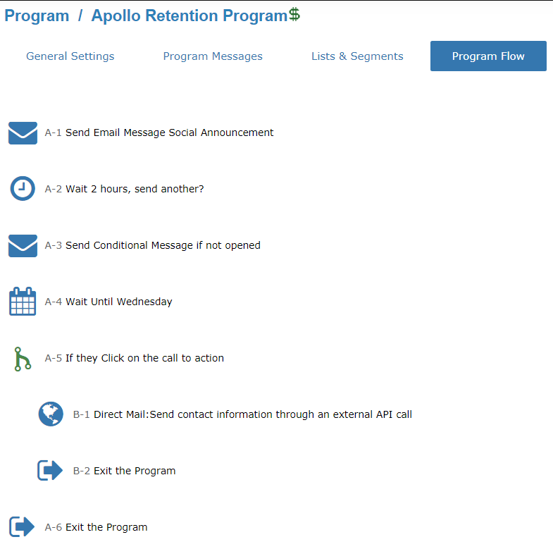 Act-On program flow dashboard.