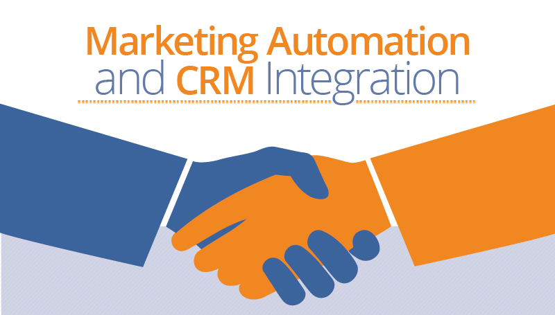 Marekting Automation and CRM Integration.