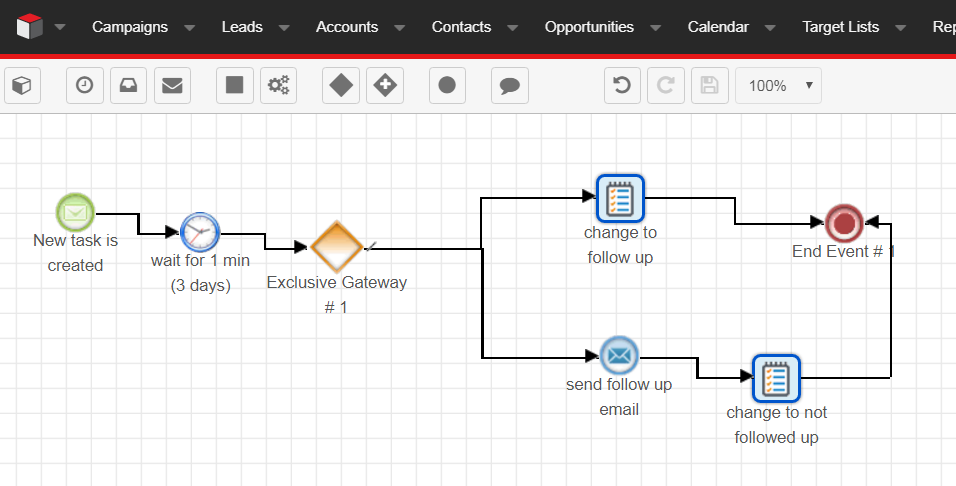 SugarCRM visual interface for workflow.